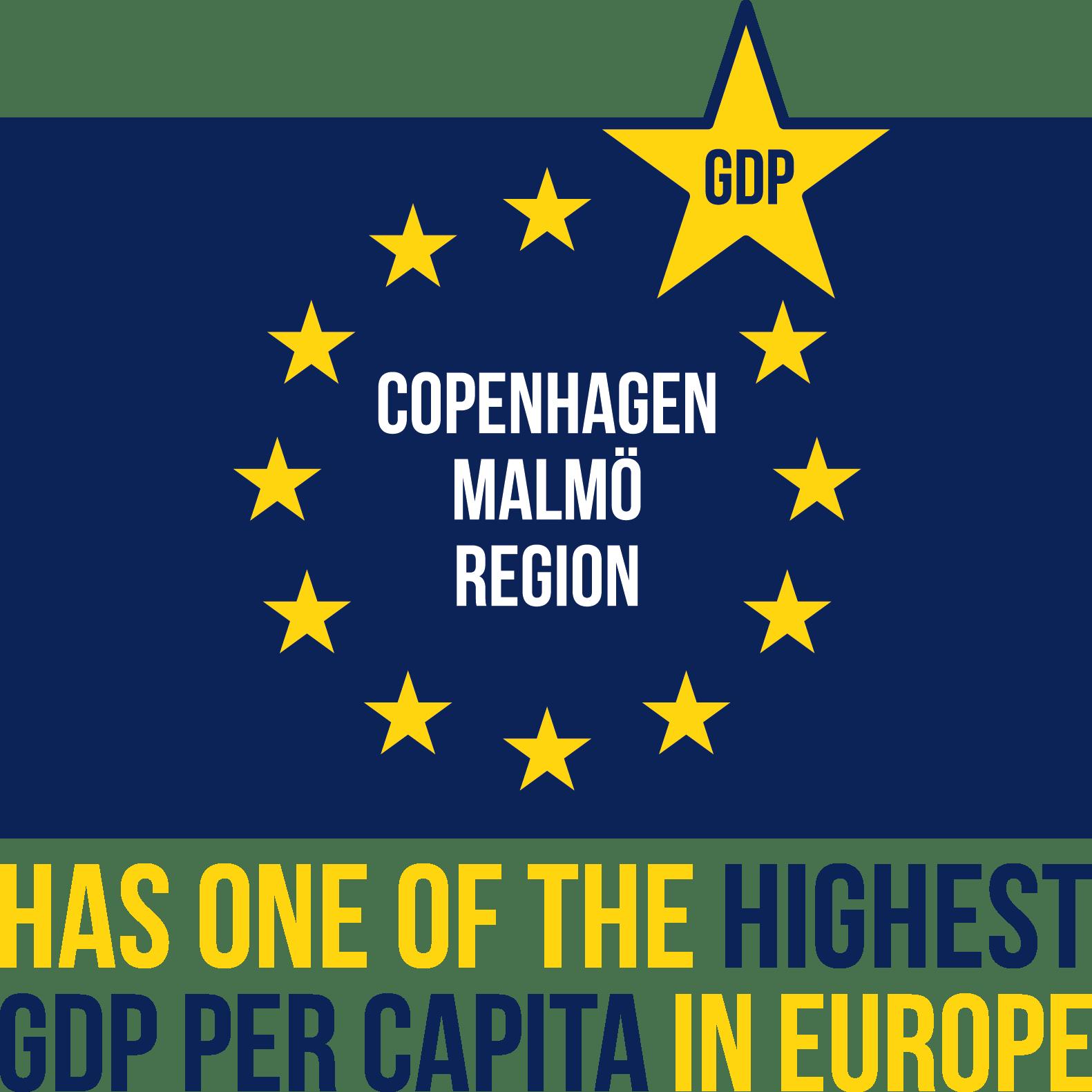 The Greater Copenhagen Region